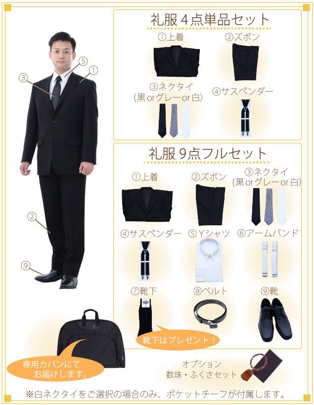 礼服(男性)レンタル着付ご入り用フルセットの内容