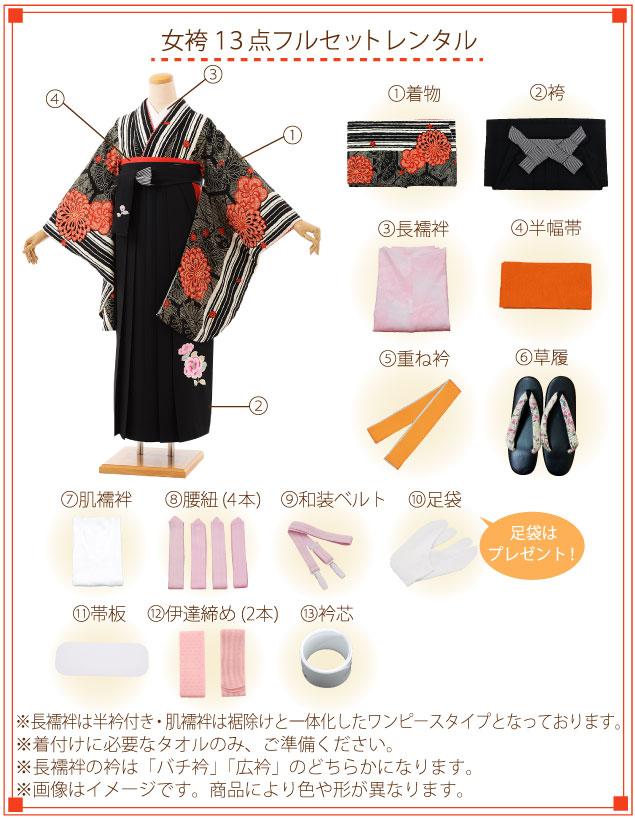 卒業式袴レンタル着付ご入り用フルセットの内容