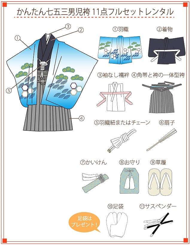 5歳男の子(袴)簡単着付け着付ご入り用フルセットの内容