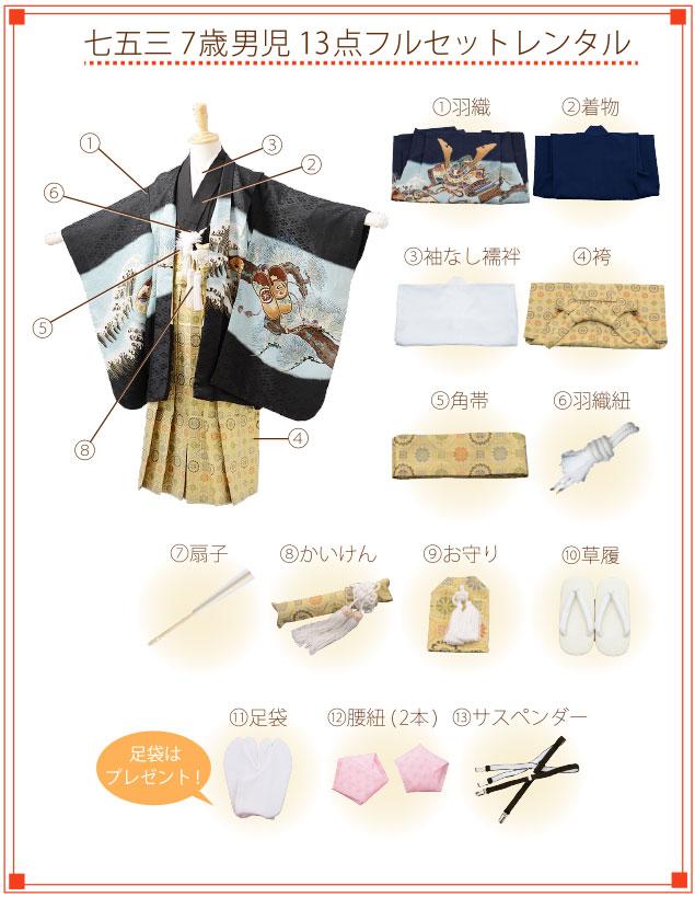 7歳男の子(袴)着付ご入り用フルセットの内容