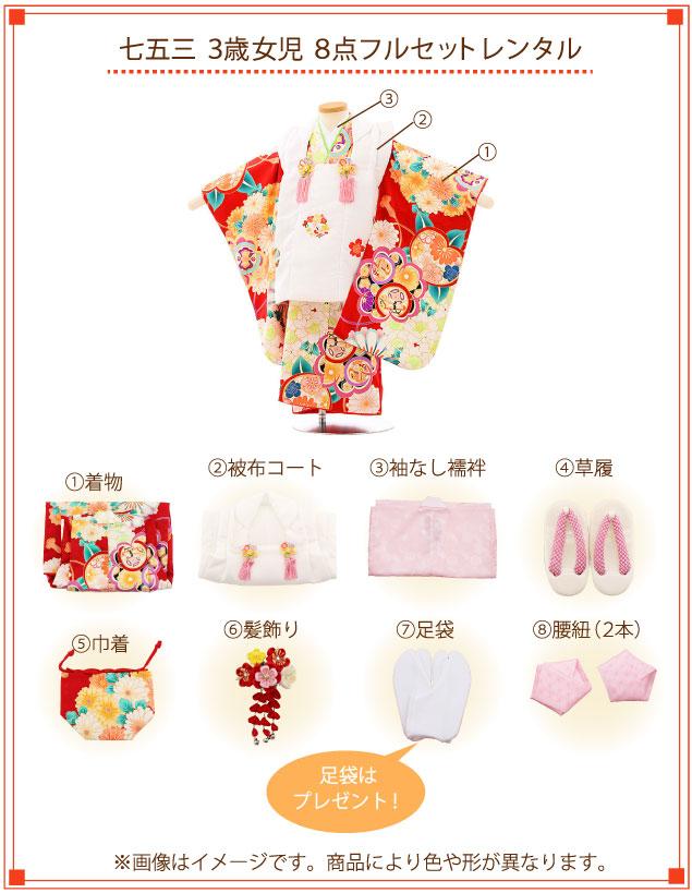 3歳女の子_正絹(被布)着付ご入り用フルセットの内容