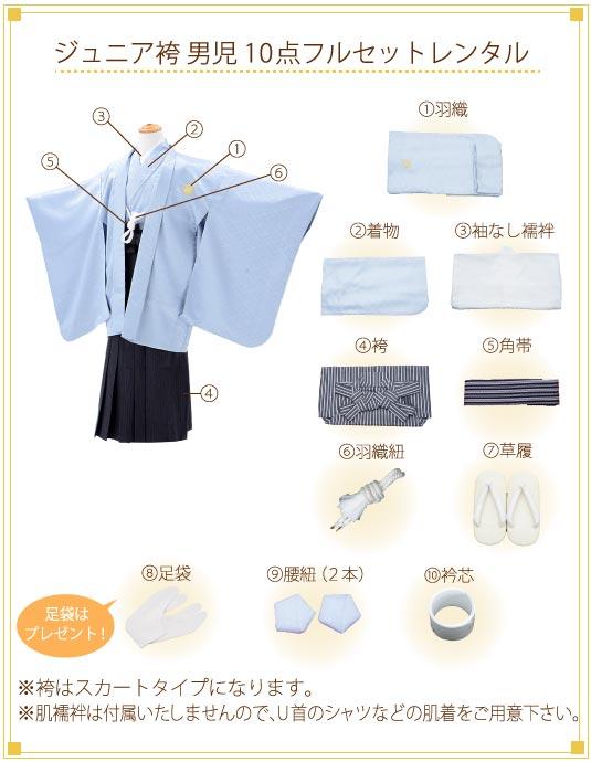 小学生卒業式袴レンタル(男の子)着付ご入り用フルセットの内容