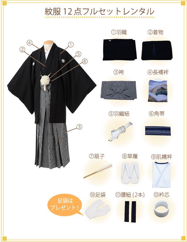 袴レンタル(メンズ袴)紋付袴レンタル男性|成人式袴・卒業式袴レンタル着付ご入り用フルセットの内容