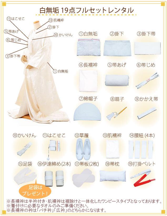白無垢レンタル着付ご入り用フルセットの内容