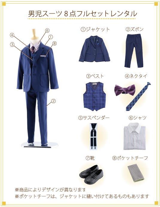 男児スーツ着付ご入り用フルセットの内容