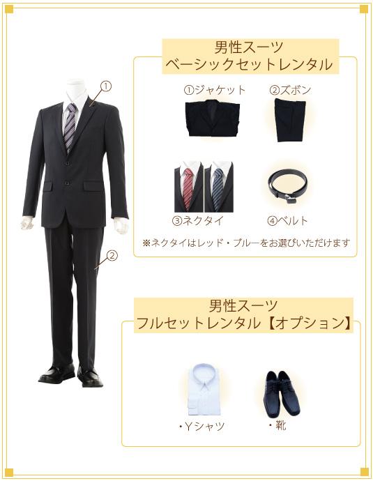 スーツ(男性)レンタル着付ご入り用フルセットの内容