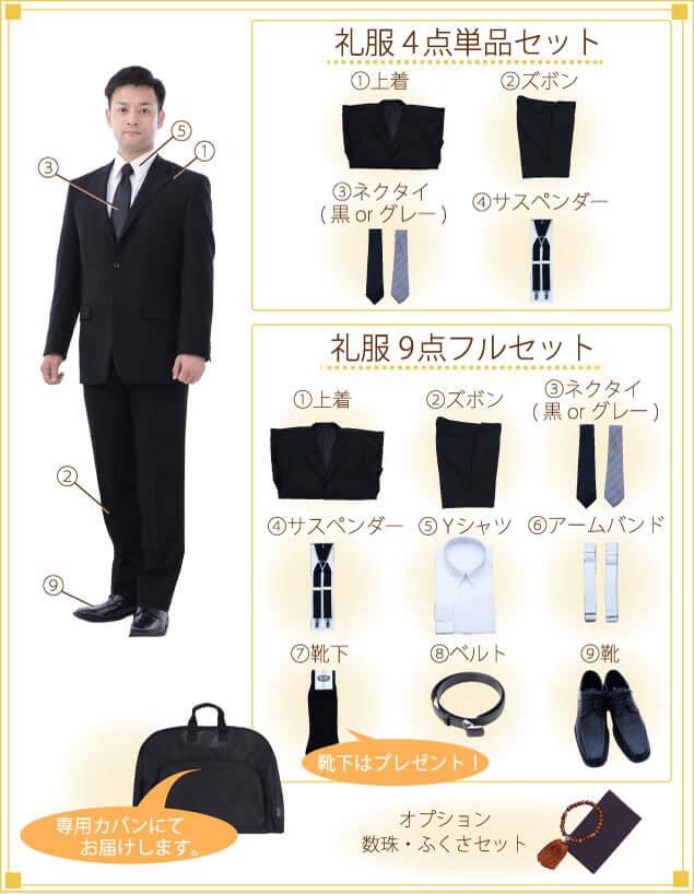 東京即日礼服(男性)着付ご入り用フルセットの内容