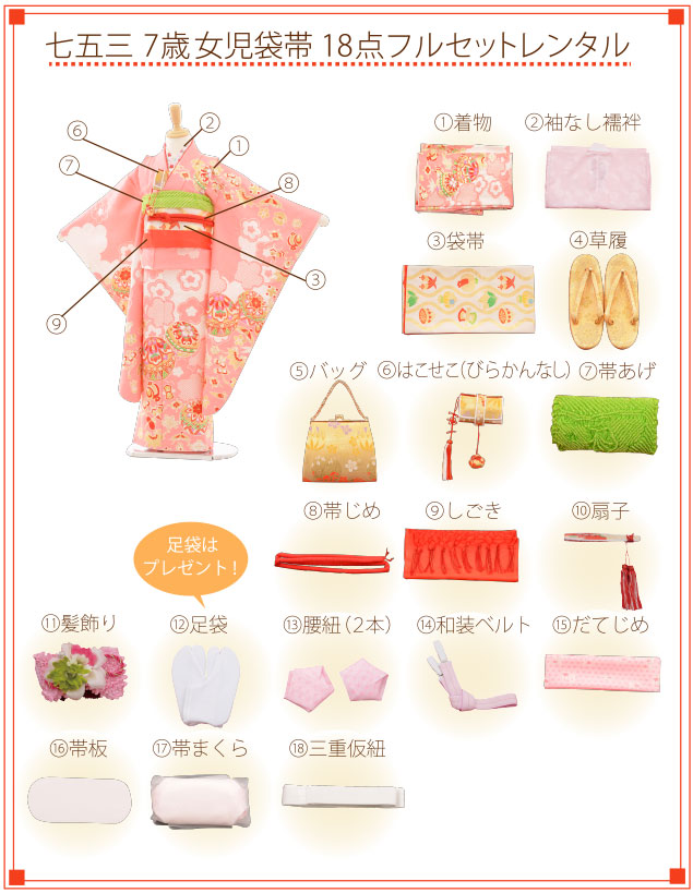 7歳女の子_正絹(帯)着付ご入り用フルセットの内容