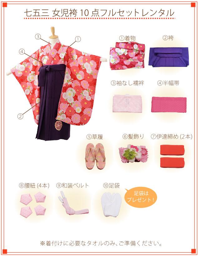 3歳・5歳・7歳女の子(袴)着付ご入り用フルセットの内容
