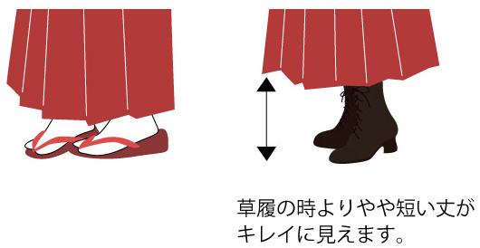 袴サイズ画像2