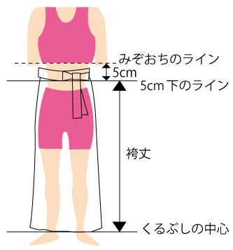 袴サイズ画像3-1